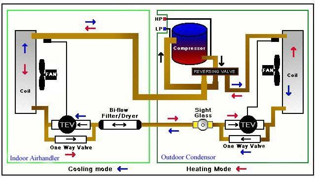 furnace high limit switch  home and furnitures reference furnace high limit switch wiring diagram furthermore troubleshooting furnace high limit switch